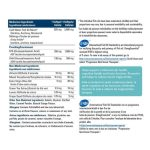 Progressive-OmegEssential-Fish-Oil-120-Softgels-facts