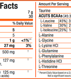 ingredient panel supplement facts for allmax aminocuts bcaa caffeine green coffee