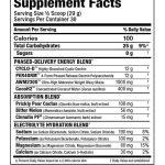 allmax-carbion-electrolytes-ingredients