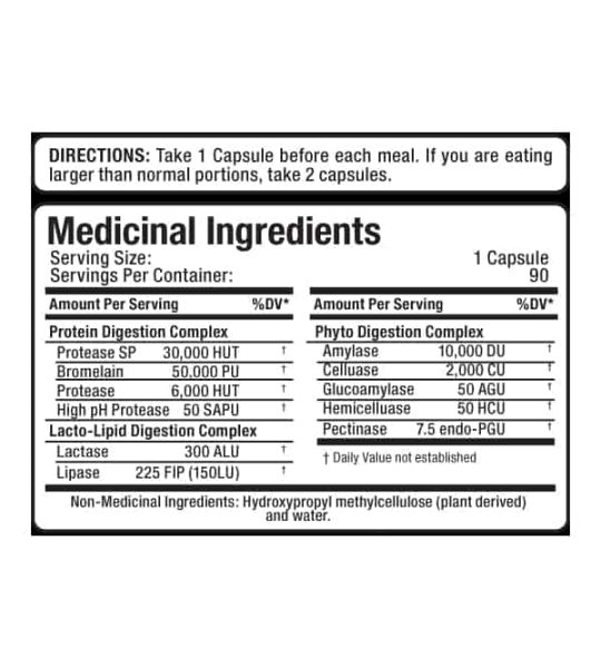Medicinal ingredients panel of Allmax Digestive Enzymes for a serving size of 1 capsule with 90 servings per container