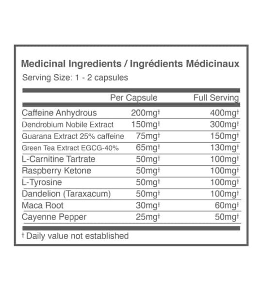 Medicinal ingredient panel for Ballistic Labs Ammo Thermogenic Fat Burner for a serving size of 1-2 capsules