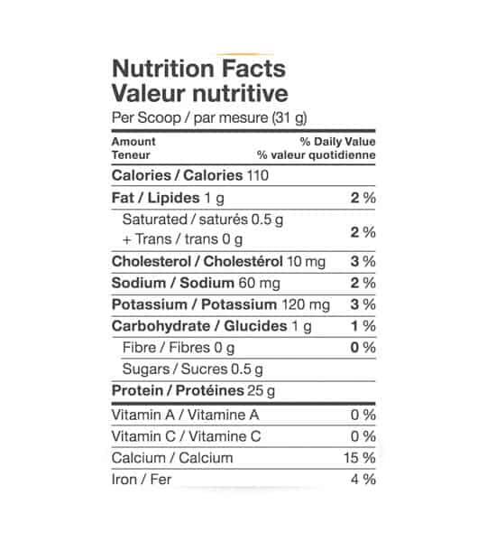 Nutrition facts panel of Mutant IsoSurge for serving size of 1 scoop (31 g) shown in black text in white background