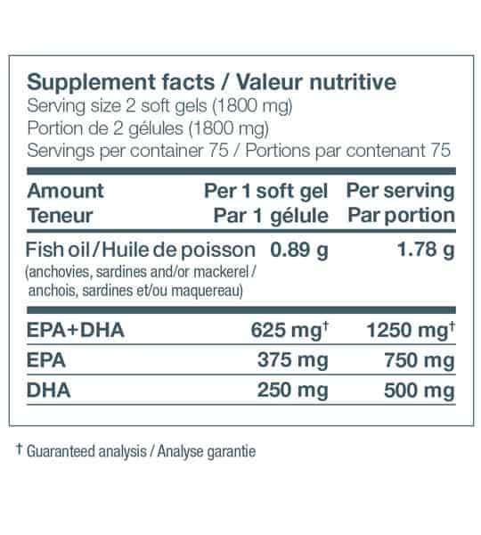 Supplement facts panel of Nutrasea Omega 3 for serving size of 2 soft gels (1800 mg) with 75 servings per container