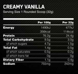 optimum-nutrition-casein-ingredient-panel