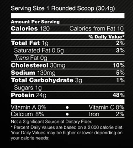 Nutrition facts panel of Optimum Nutrition Gold Standard Whey for serving size of 1 rounded scoop (30.4 g)