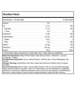 Nutrition facts and ingredients panel of Perfect Sports Diesel for serving size of 1 scoop (30 g)