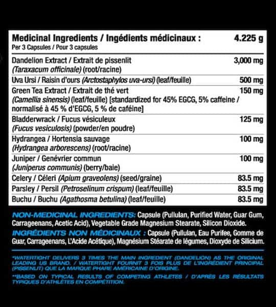 Medicinal ingredients panel of PVL Water Tight for serving size of 3 capsules shown with black, white and blue text