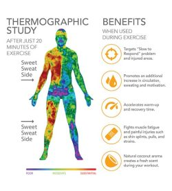 Thermal image of a person shown for Sweet Sweat Thermographic Study Benefits