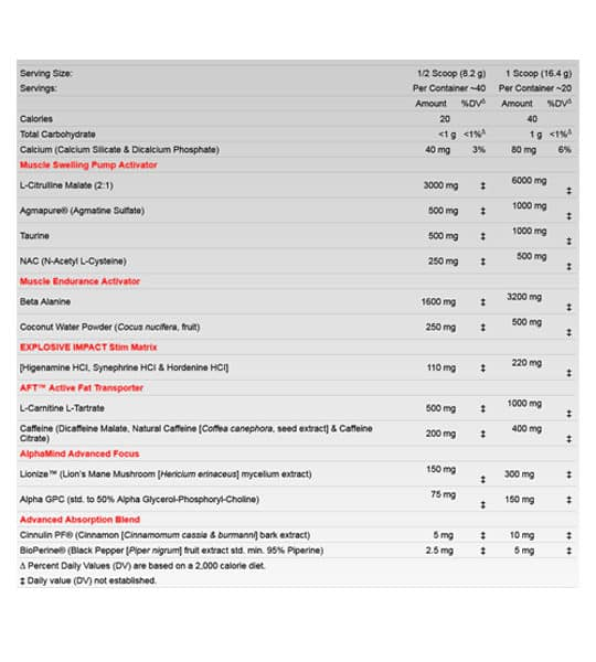Nutrition facts panel of Allmax Impact Igniter for serving size of 1/2 scoop (8.2 g) and 1 scoop (16.4 g)