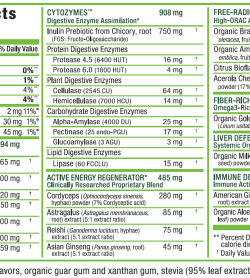 Supplement facts and ingredients panel of Novaforme Cytogreens ACAI Berry Green Tea for serving size 8.9 g contains 30 servings per container