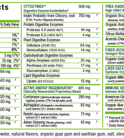 Supplement facts and ingredients panel of Novaforme Cytogreens Chocolate for serving size 11.5 g contains 30 servings per container