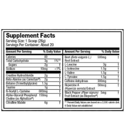 Supplement facts panel of Jym Supplement Science Pre for a serving size of 1 scoop (26 g) with 20 servings per container