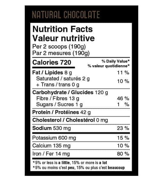 Nutrition facts panel of Iron Vegan Athletes Gainer for serving size of 2 scoops (190 g)