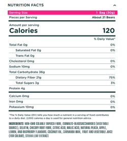Nutrition fact and ingredients panel of Smart Sweets Fruity Gummy Bears pack Serving Size 1 Bag (50g)