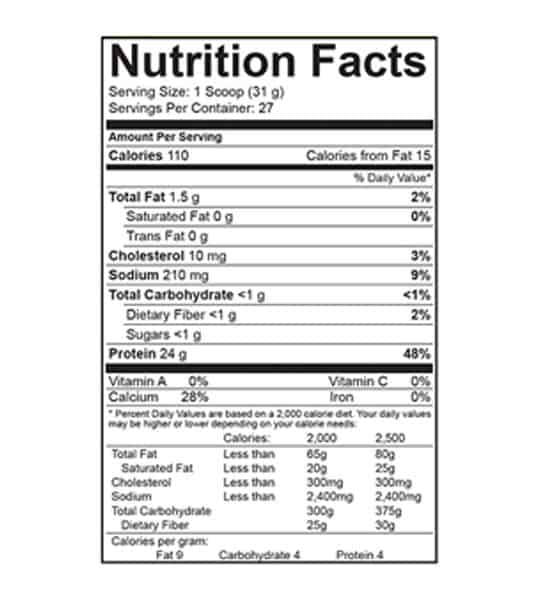 Nutrition facts panel of PEScience Select Protein for serving size of 1 scoop (31 g) with 27 servings per container