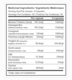 Medicinal ingredients panel of Ballistic Labs TRT Testosterone for serving size of 4 capsules with 40 servings per container