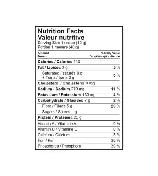 Nutrition facts panel of Bodylogix Vegan Protein 840 for serving size of 1 scoop (40 g)