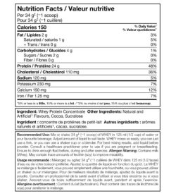 Nutrition facts and ingredients panel of Perfect Sports Pure Whey Protein for serving size of 1 scoop (34 g)
