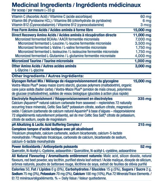 Medicinal ingredients panel of PVL Total Reload for serving size 1 scoop (~33 g) shown in blue text in white background