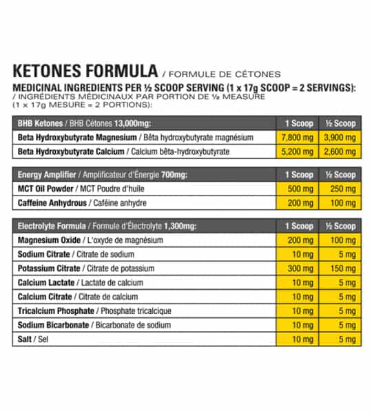 Medicinal ingredients panel of Athletic Alliance Start BHB for serving size 1 scoop (17 g)