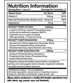 Nutrition information and Allergy advice panel for Mutant Pump for serving size of 7 capsules contains 22 servings per container