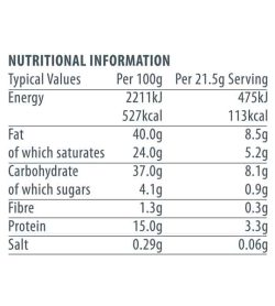 Nutritional Information of Novo protein break bar for serving sizes 100g and 21.5g