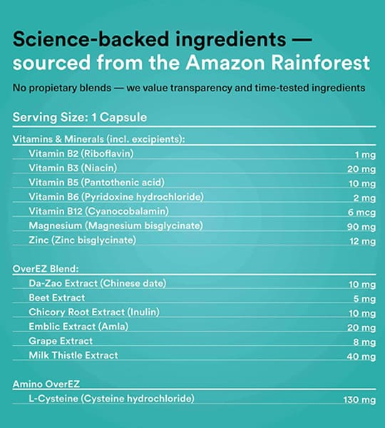 Science backed ingredients panel of Over EZ Hangover Preventitive which is sourced from the Amazon Rainforest