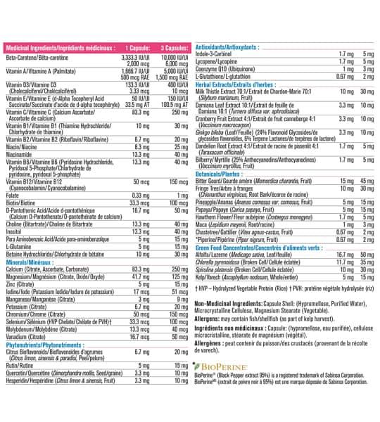 Medicinal ingredients panel of Progressive MultiVitamins Women 50+ 120-Capsules