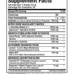allmax-nutrition-impact-pump-ingredients