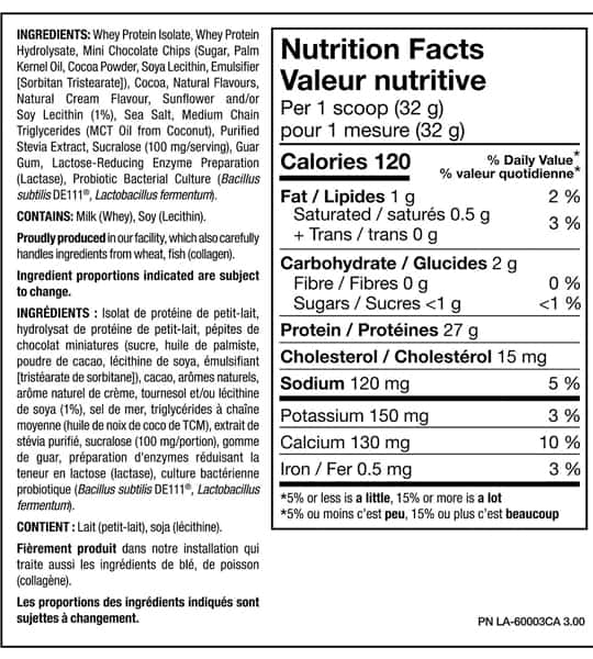 Nutrition facts and ingredient panel for PVL ISOGOLD for serving size 1 scoop (32 g) contains 27g protein