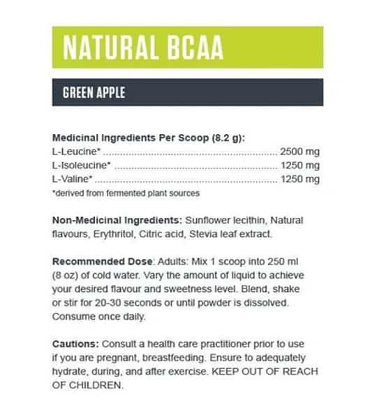 Medicinal ingredients and dose panel of Bodylogix Natural BCAA