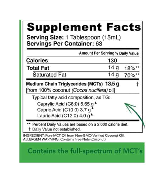 Supplement facts and ingredients panel of Sports Research MCT-Oil for serving size of 15ml