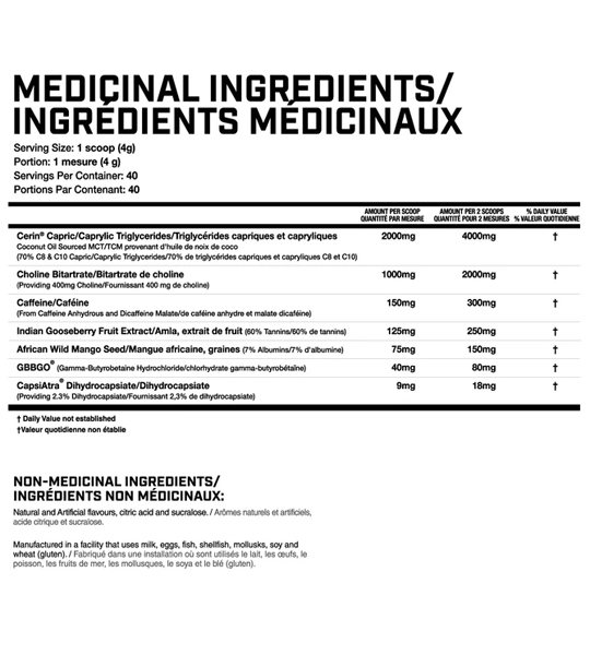Medicinal ingredients panel of Magnum Fasted Cardio for a serving size of 1 scoop (4 g)