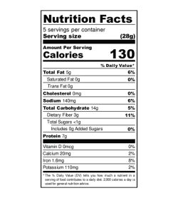 Nutrition fact and ingredients panel of iWon Protein Puffs Jumbo Cheddar Cheese 141g Serving size (28g)