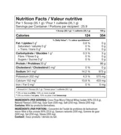 Nutrition fact and ingredients panel of ProLine Iso Advanced Per 1 Scoop (35.1 g)